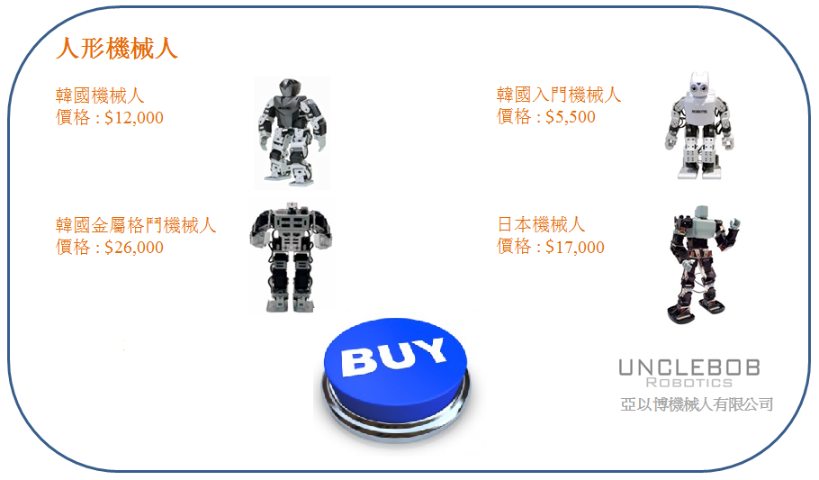 Buy a robot in Hong Kong